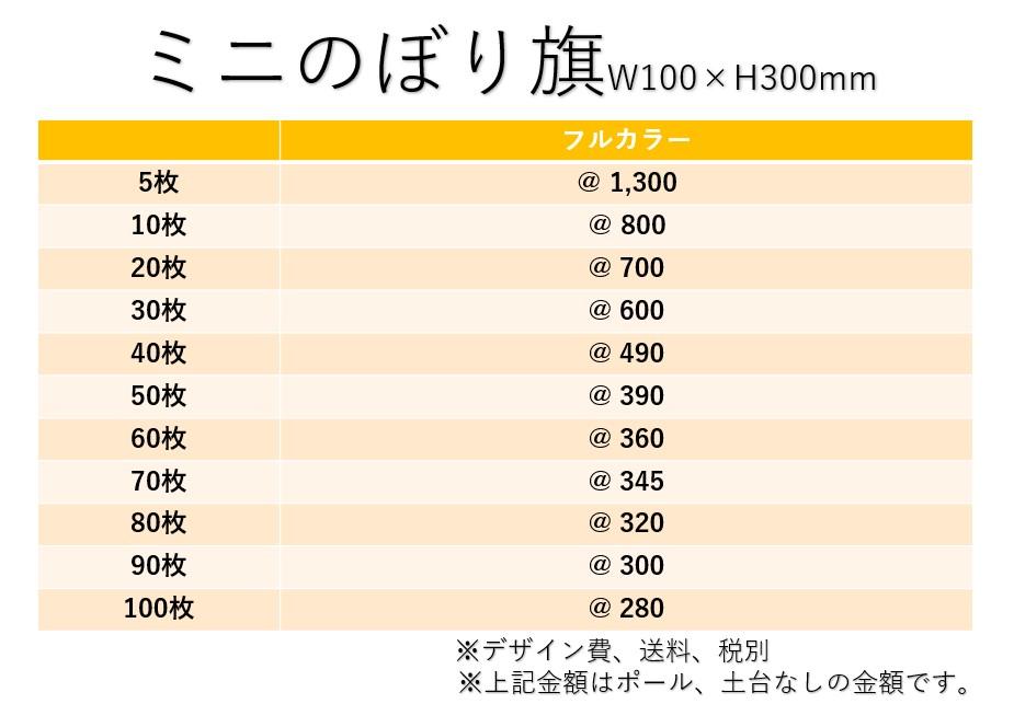 ミニのぼり旗価格表