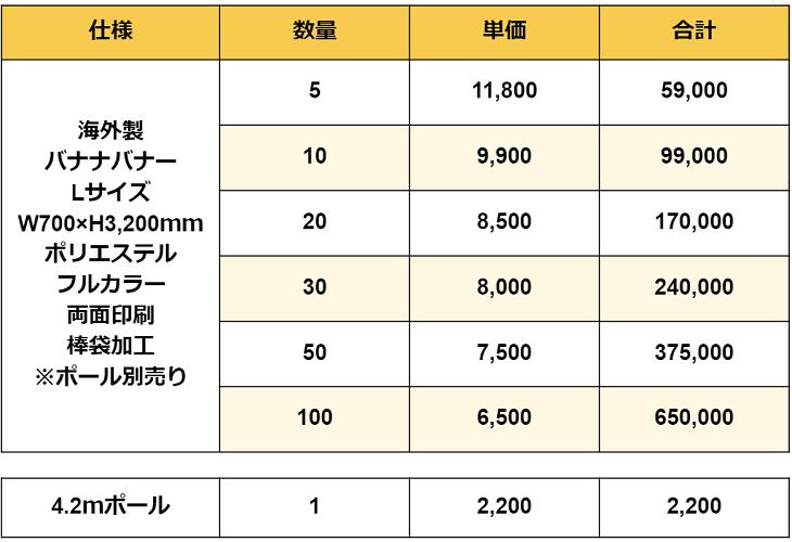 バナナバナーLサイズの価格表
