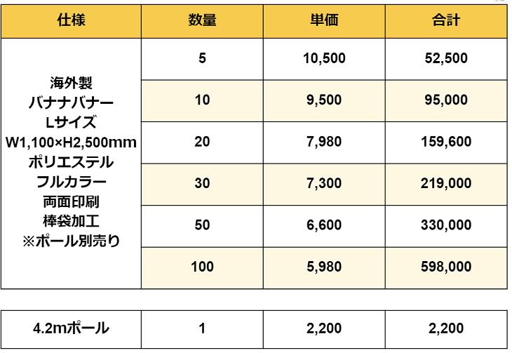 バナナバナーLLサイズの価格表