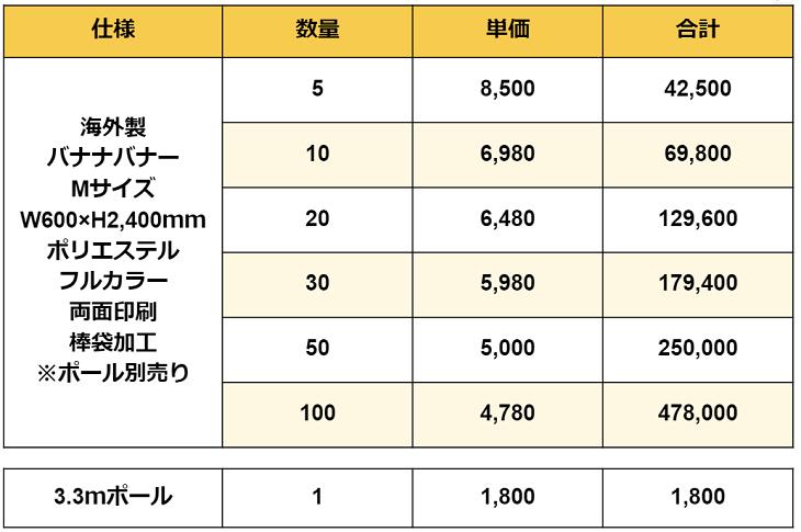 バナナバナーMサイズの価格表
