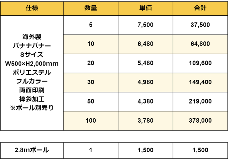 バナナバナーSサイズの価格表