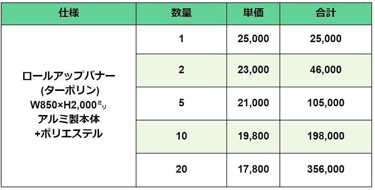 ロールアップバナーの新価格表